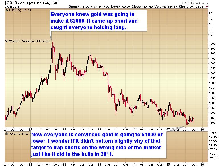 Gold missed targets