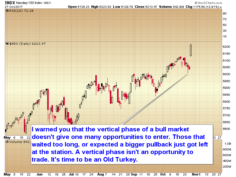 Chart Of The Day Time To Convert Old Turkey