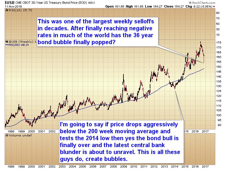 bonds, commodities & stocks