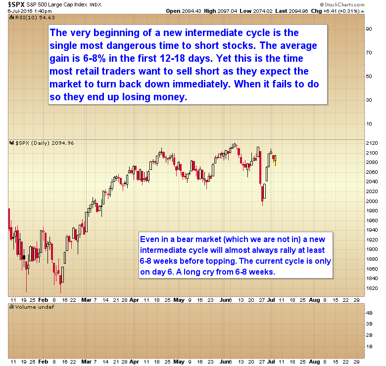 Forget Shorting the Stock Market