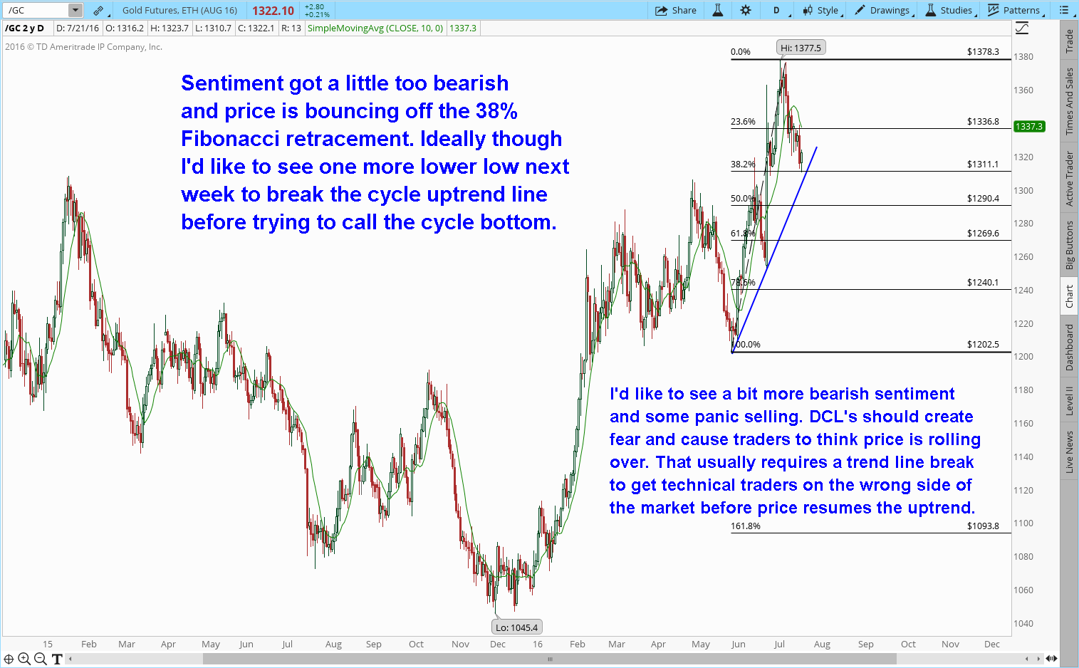 gold time bounce