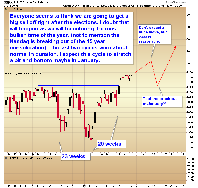 stocks: election jitters