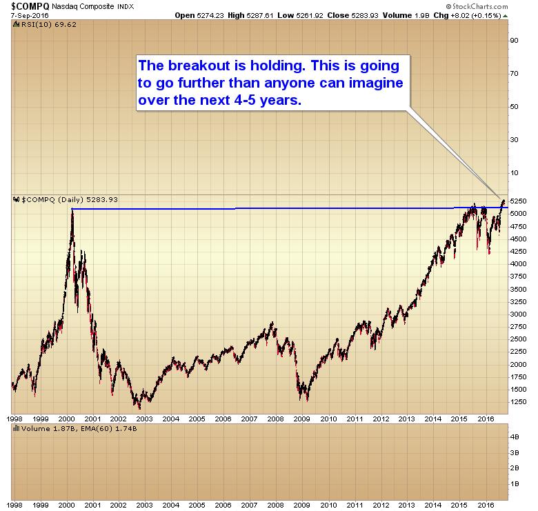 stocks: election jitters 2