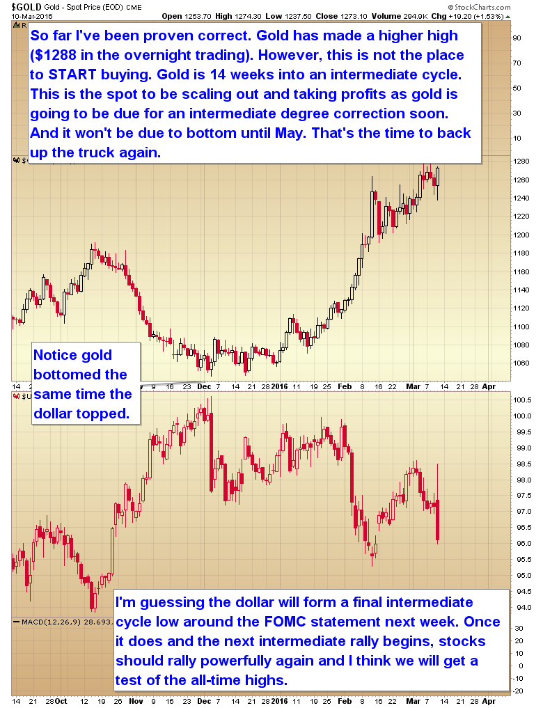 Time to Buy Gold?