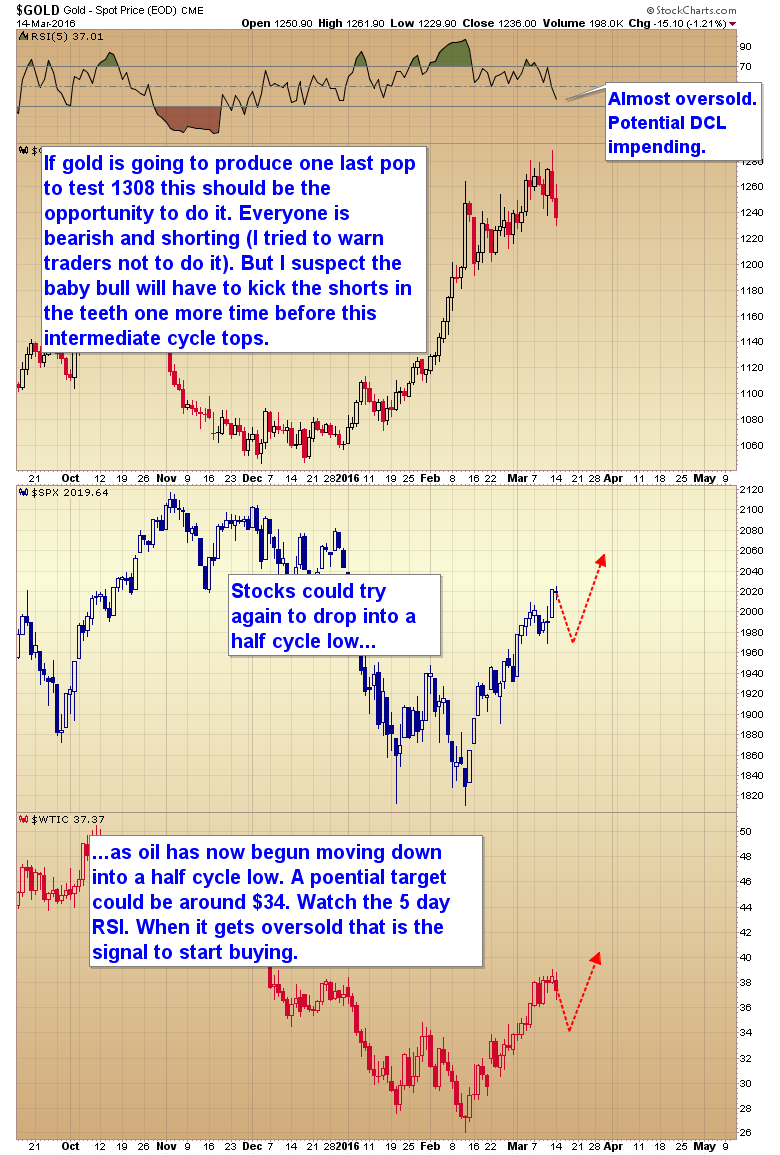 $GOLD and stocks