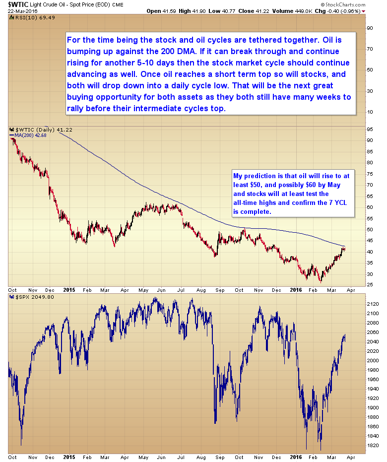 stocks and oil