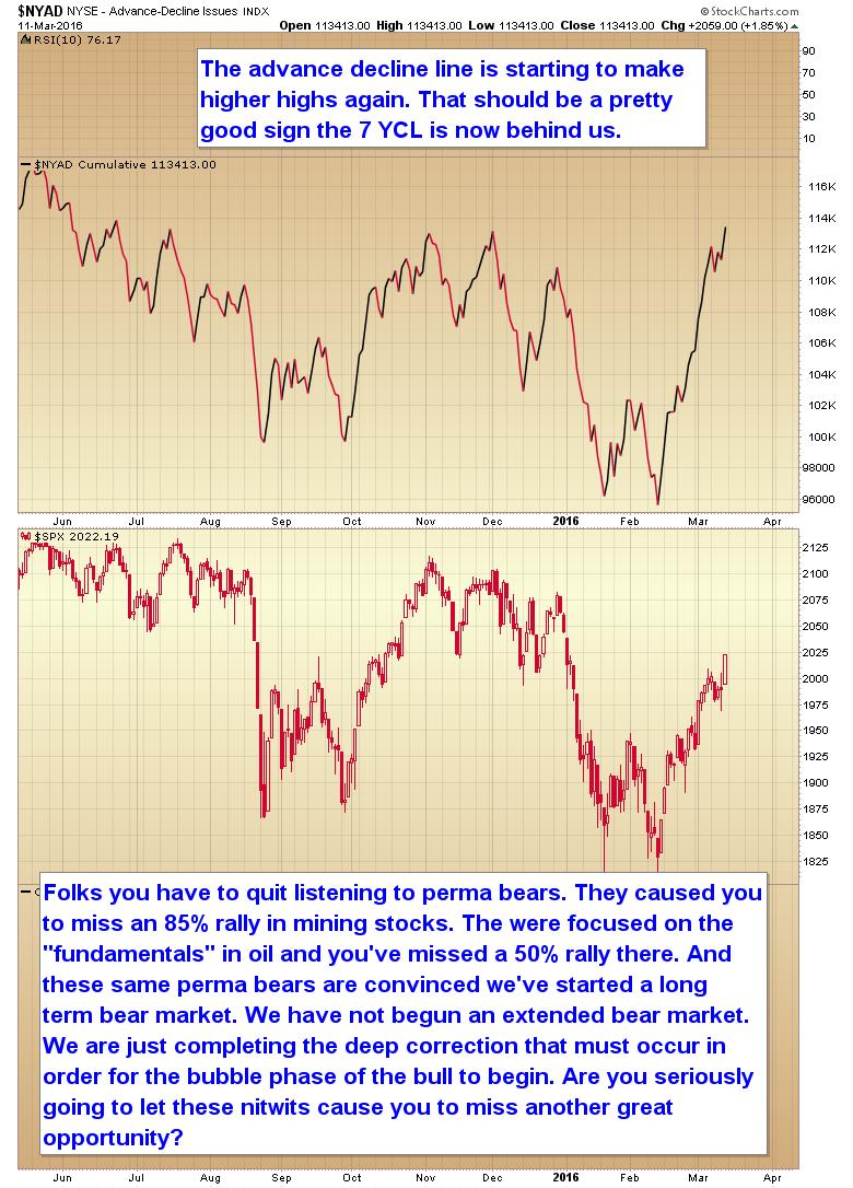 Stock Direction
