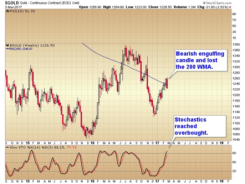 stock market trade