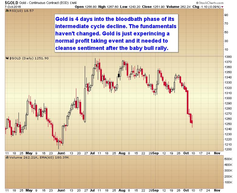 gold-bloodbath