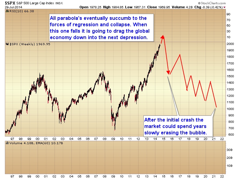 spx collapse