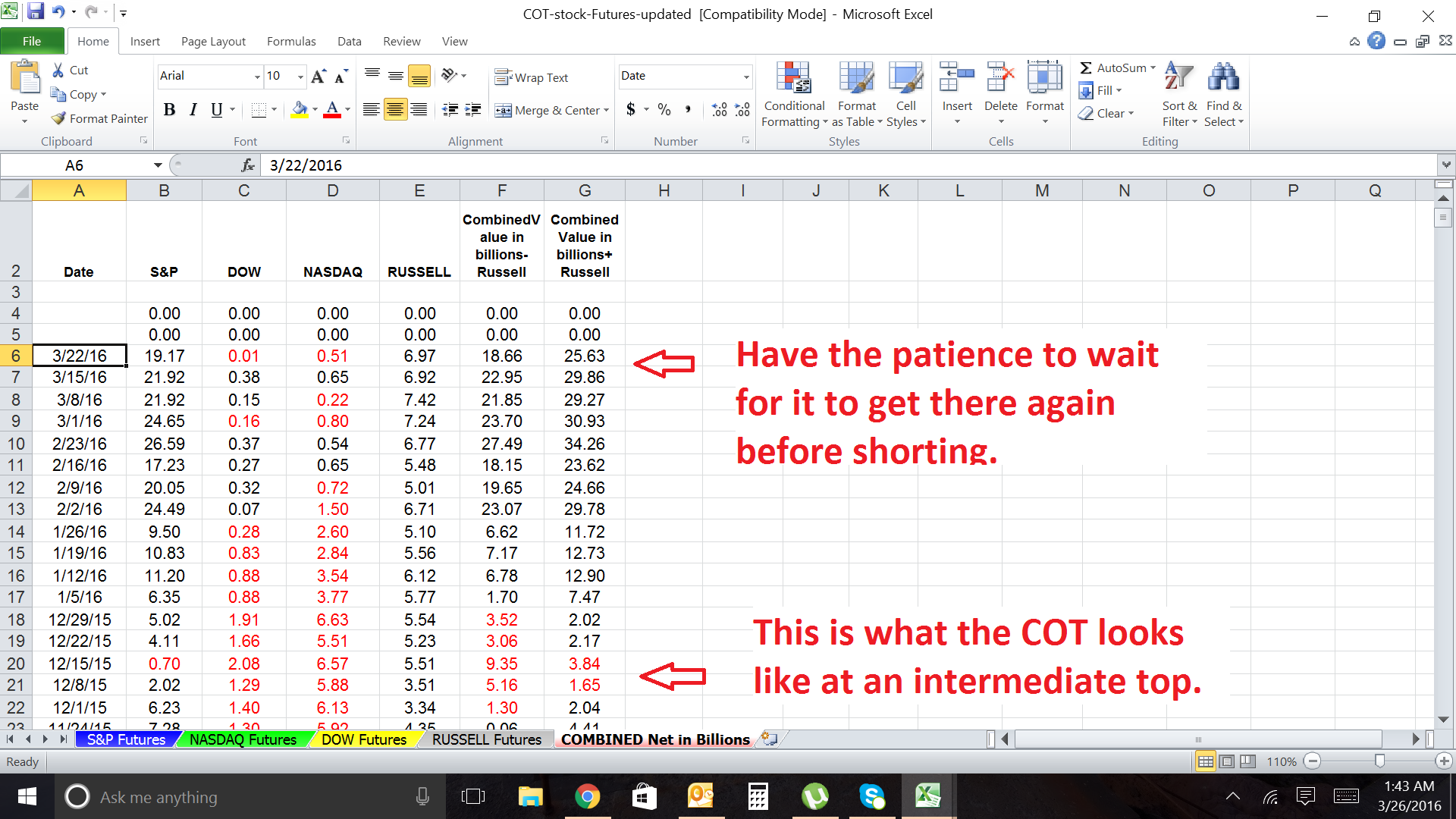 COT Reports - Stocks
